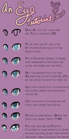 An Eye Tutorial by darkerblack
