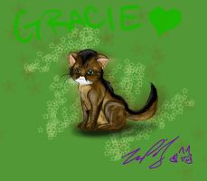 GRACIE DOLL by TheReza13