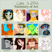 art summary 2012 by KonataSong
