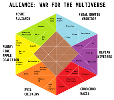Alliance Board Game by BudCharles