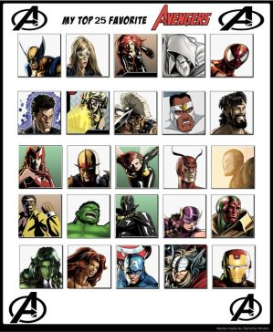 Jefimus' Top 25 Favorite Avengers