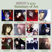 2011 improvement meme by Dragons-Roar