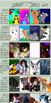 2007-2014 Art Summary by Nixhil