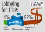 TTIP does nothing by lisa-im-laerm