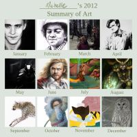 2012 Summary of Art by Atarial