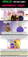 Hetalia independence scream by chaos-dark-lord