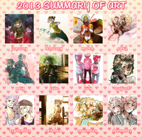 2013 summary by alpacasovereign