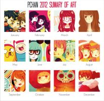 Sumary of art 2012 by AkatsukiZakuro