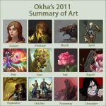 2011 art summary meme by Okha by Okha