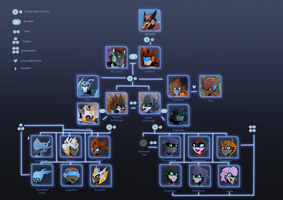 Speedster family tree by LyricaBelachium