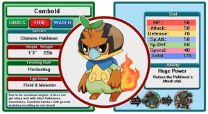Sinnoh Starters Fusemon (updated) by Velink