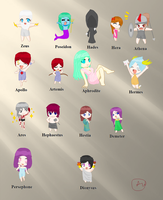 The Gods as CHIBIS :D by AyaWuzHere