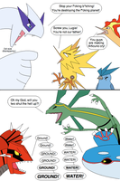 Legendary Pokemon Battle? by LoneClone