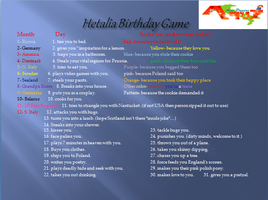 Hetalia Birthday Game by VictoriaVisage