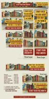 Banner Ads for Bookstore or Library by caffeinesoup
