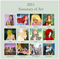 2011 Summary of art by Pridipdiyoren