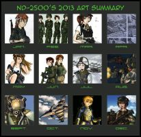 ND-2500's 2013 Art Summary by NDTwoFives