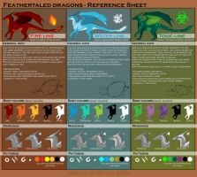Feathertaled dragons - Breed reference by WoC-Brissinge