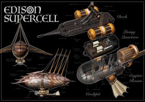 Edison Supercell (layout) by Samscrapbook