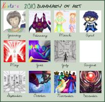 2010 Summary of Art meme by kalistina