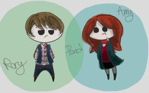 The Ponds by Prussianess