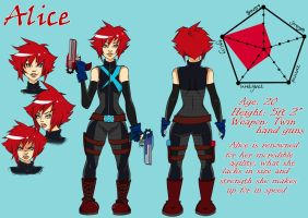 Alice character reference sheet by EmiCREEP