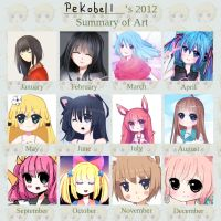 2012 Art Summary Meme by Pekobell