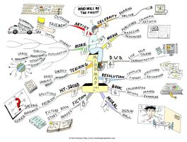 Mind Map Firsts Mind Map by Creativeinspiration