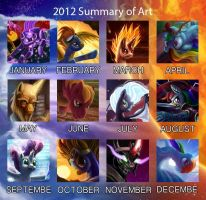 2012 Review by Tsitra360