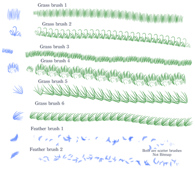 Grass and feather brushes (FireAlpaca Free) by Mo-fox