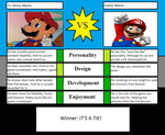 Character Vs Meme Tv-Show Mario Vs Game Mario by Hillygon