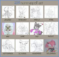 Oro's 2009 summary by OrotheEchidna