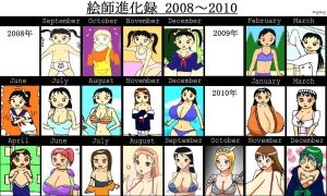My Evolution 2008-2010 by gomyugomyu