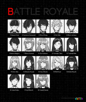 GT : Battle Royale by aeonmama
