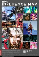 Influence Map Meme by katetak
