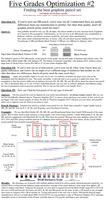 Five Grades Optimization Part II by PearsonMoore2