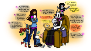 UNDERTALE: Babysitters by DarkPrincess116