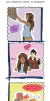 Pregnant Korra Is Pregnant by CuriouslyXinlove