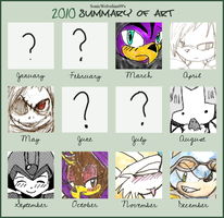 SW99s Summary of 2010 by SonicWolvelina99