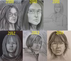 Self-portraits Comparison 2009-2014 by anjyil