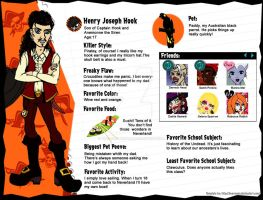 MH OC Profile: Henry J. Hook by ThestralWizard