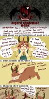 AA: Introduction Meme Norrvin by PandaPoW