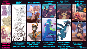 NEW COMMISSION PRICE SHEET 2014 by phation
