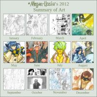 Summary Meme 2012 - trad. by Megan-Uosiu