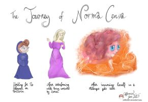 The Journey of Norma Cenva [SPOILERS] by caffeine2