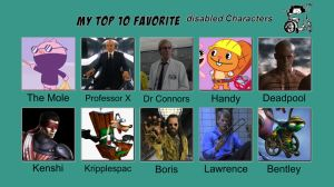My top ten favorite disabled characters by porygon2z
