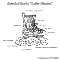 Line Roller Skate 1 - Anatomy by MetalJacksonFire