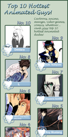 Top 10 hottest animated guys by CookiekatNya