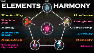 The Elements of Harmony by FaithlessHyren