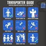 Transporter Guide - tee by InfinityWave